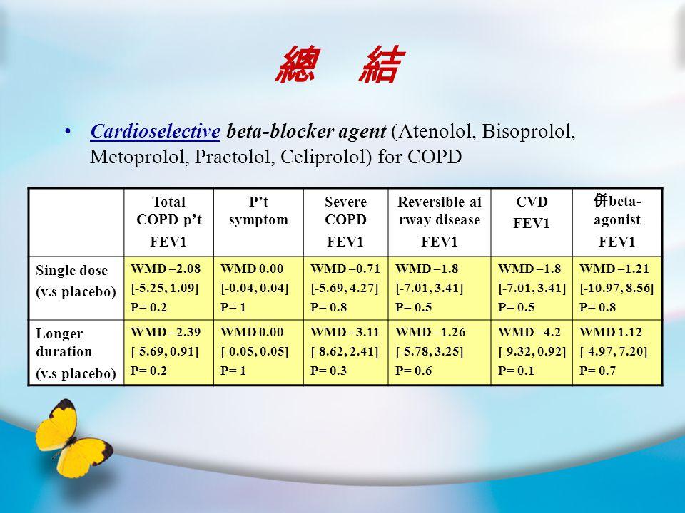 總 結 Cardioselective beta-blocker agent (Atenolol, Bisoprolol, Metoprolol, Practolol, Celiprolol) for COPD Total COPD p't FEV1 P't symptom Severe COPD