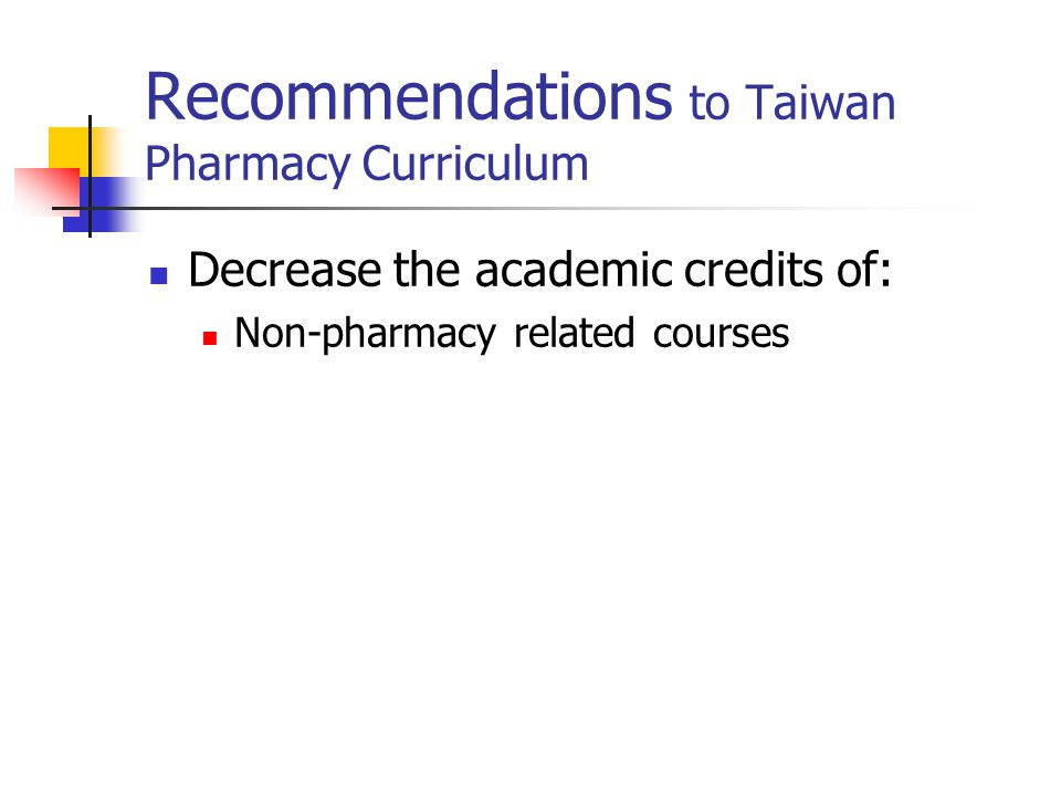 Recommendations to Taiwan Pharmacy Curriculum Decrease the academic credits of: Non-pharmacy related courses
