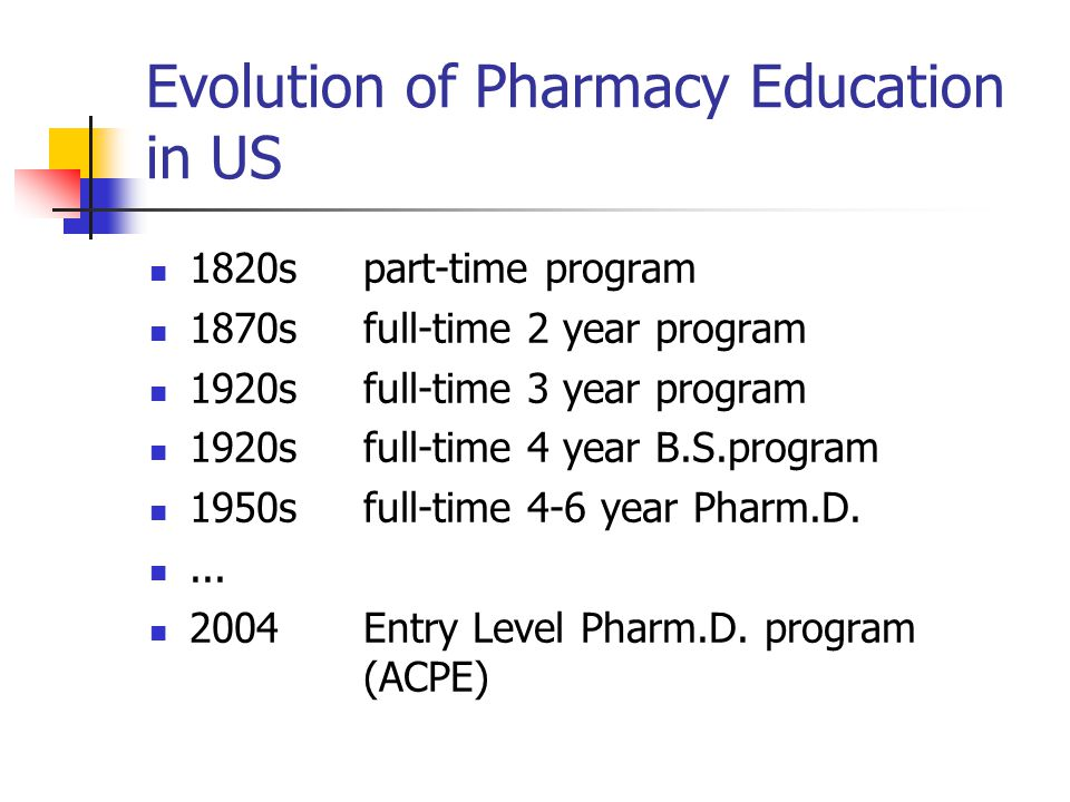 Evolution of Pharmacy Education in US 1820spart-time program 1870sfull-time 2 year program 1920sfull-time 3 year program 1920sfull-time 4 year B.S.program 1950sfull-time 4-6 year Pharm.D....