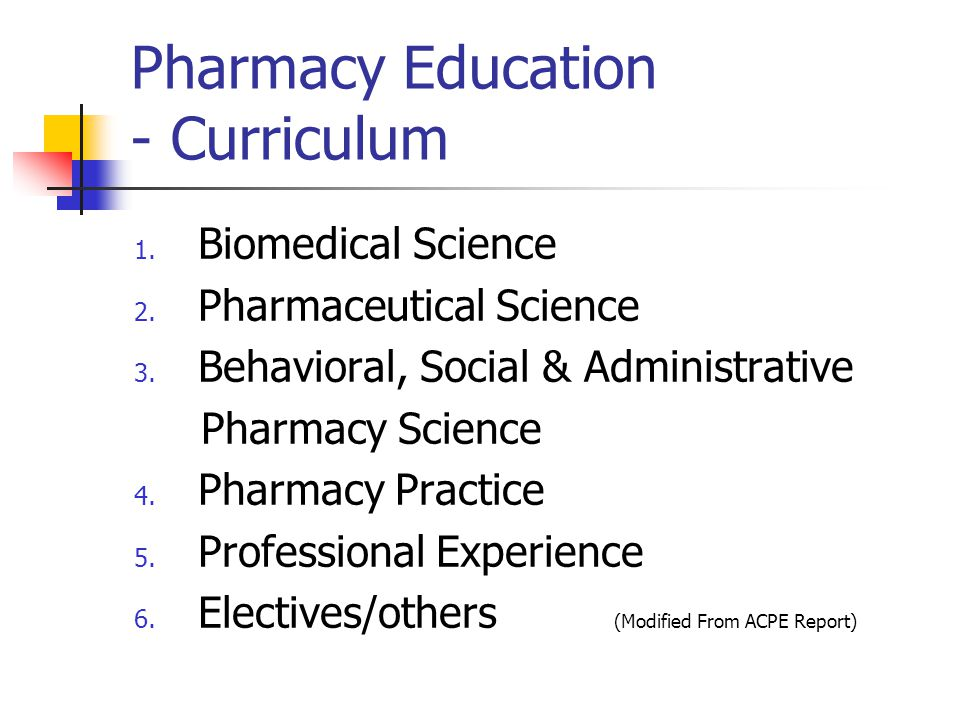 Pharmacy Education - Curriculum 1. Biomedical Science 2.