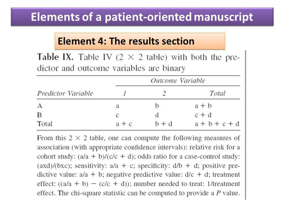 Element 4: The results section Elements of a patient-oriented manuscript
