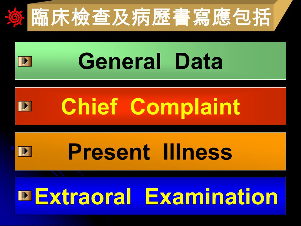 Chief Complaint General Data Present Illness Extraoral Examination 臨床檢查及病歷書寫應包括