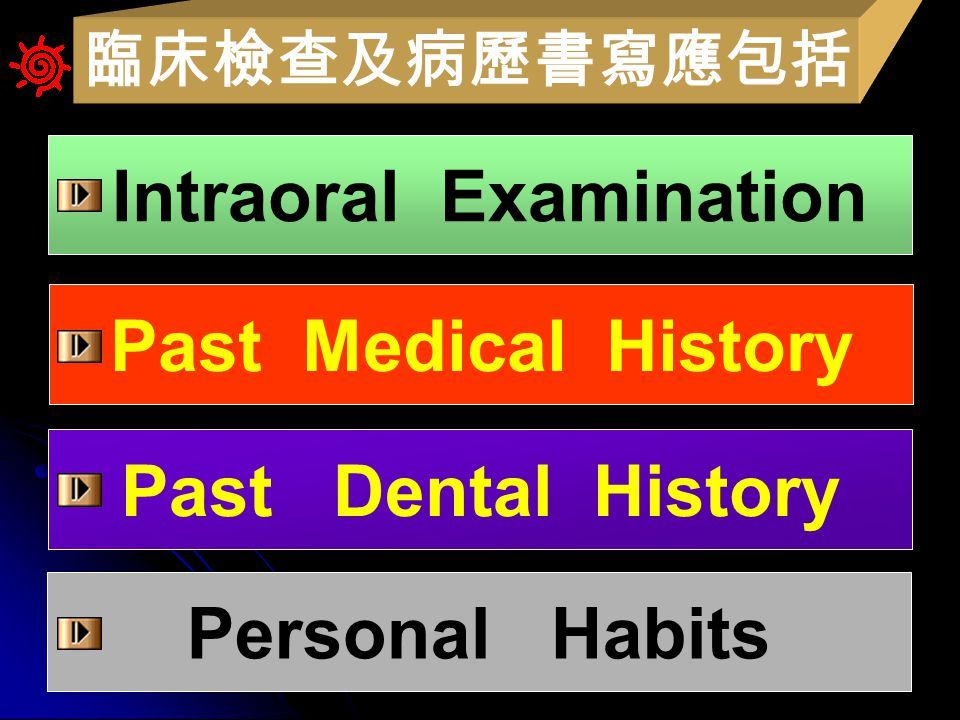 Intraoral Examination Past Medical History Past Dental History Personal Habits 臨床檢查及病歷書寫應包括