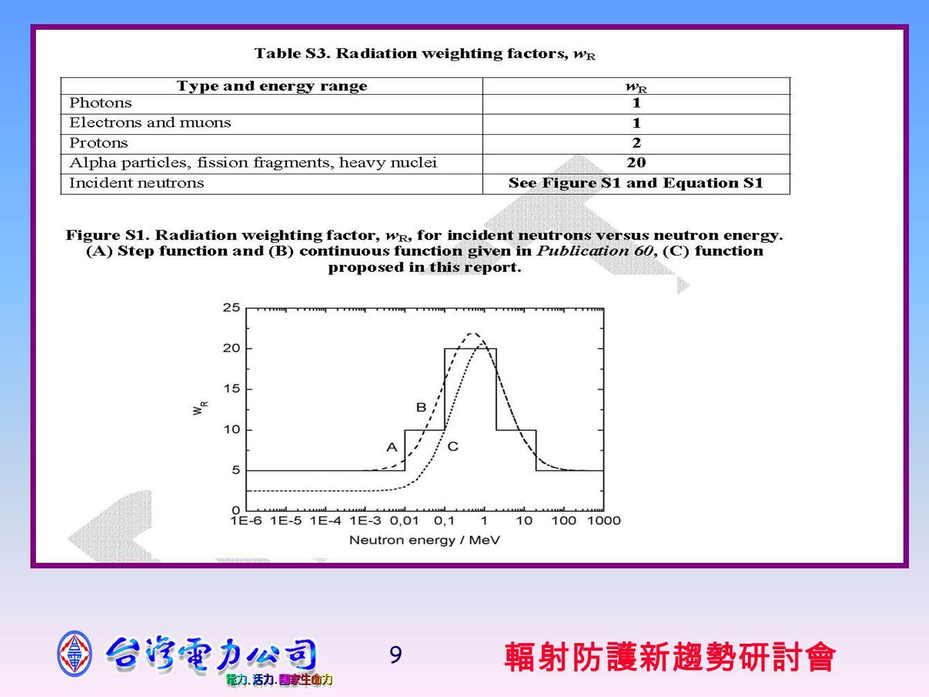 輻射防護新趨勢研討會 9