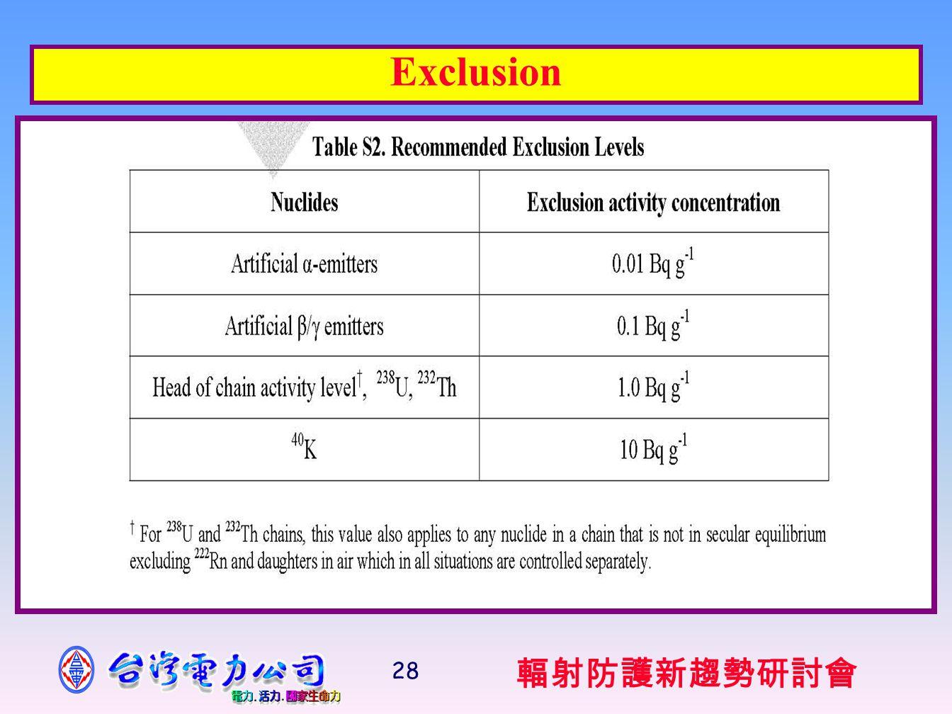 輻射防護新趨勢研討會 28 Exclusion