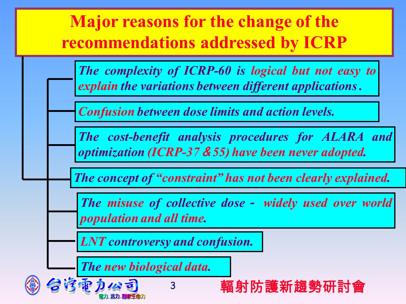 輻射防護新趨勢研討會 4 Development of the new ICRP recommendations - essential milestones 1998 1999 2000 2001 2002 2003 2004 2005 Critical review on current system by Clarke ( HPS ) Initial proposal promulgated through IRPA and JRP for discussion.