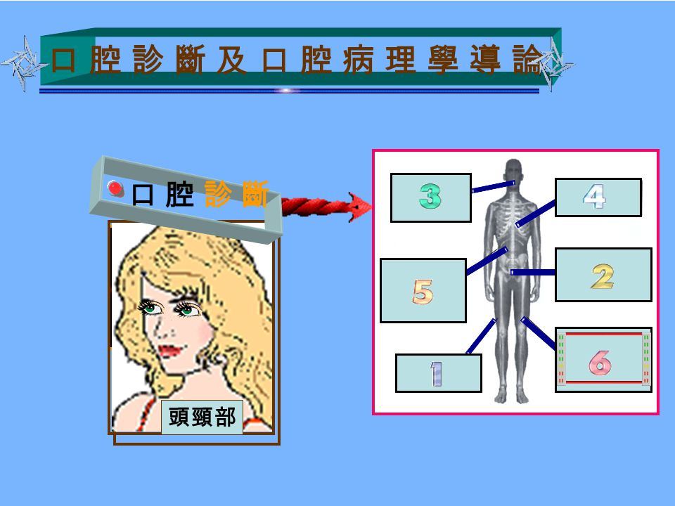 Real-time polymerase chain reaction (RT-PCR)- 聚合酶連鎖反應