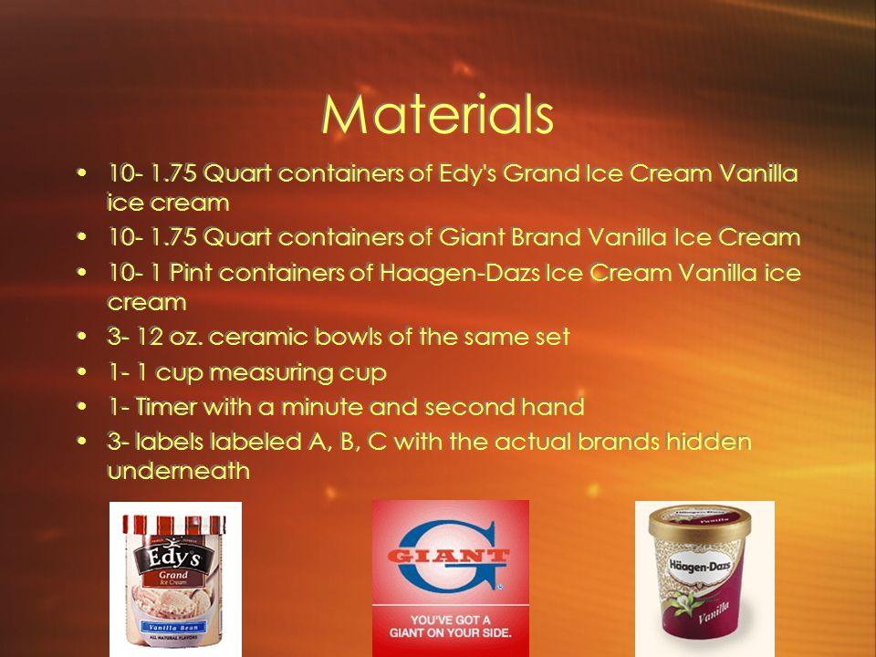Materials 10- 1.75 Quart containers of Edy's Grand Ice Cream Vanilla ice cream 10- 1.75 Quart containers of Giant Brand Vanilla Ice Cream 10- 1 Pint c
