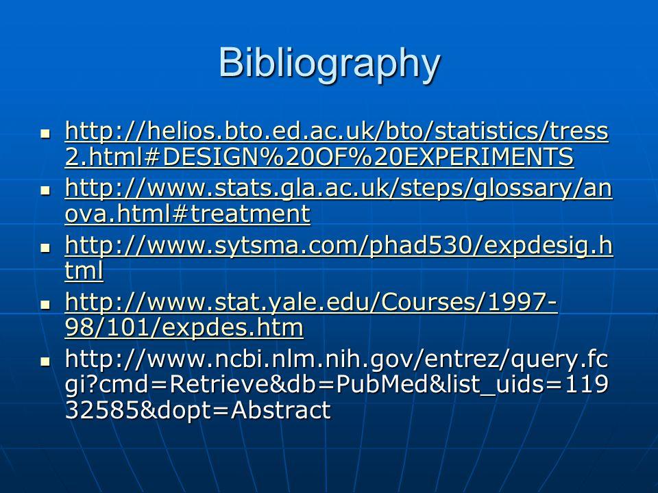 Bibliography http://helios.bto.ed.ac.uk/bto/statistics/tress 2.html#DESIGN%20OF%20EXPERIMENTS http://helios.bto.ed.ac.uk/bto/statistics/tress 2.html#D