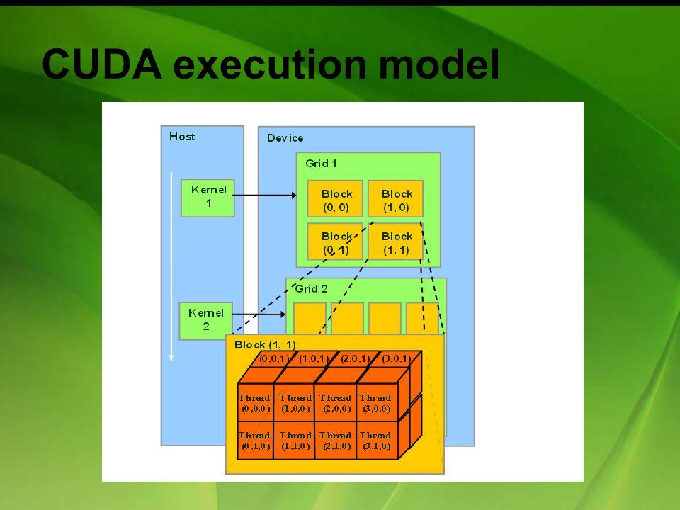 CUDA execution model