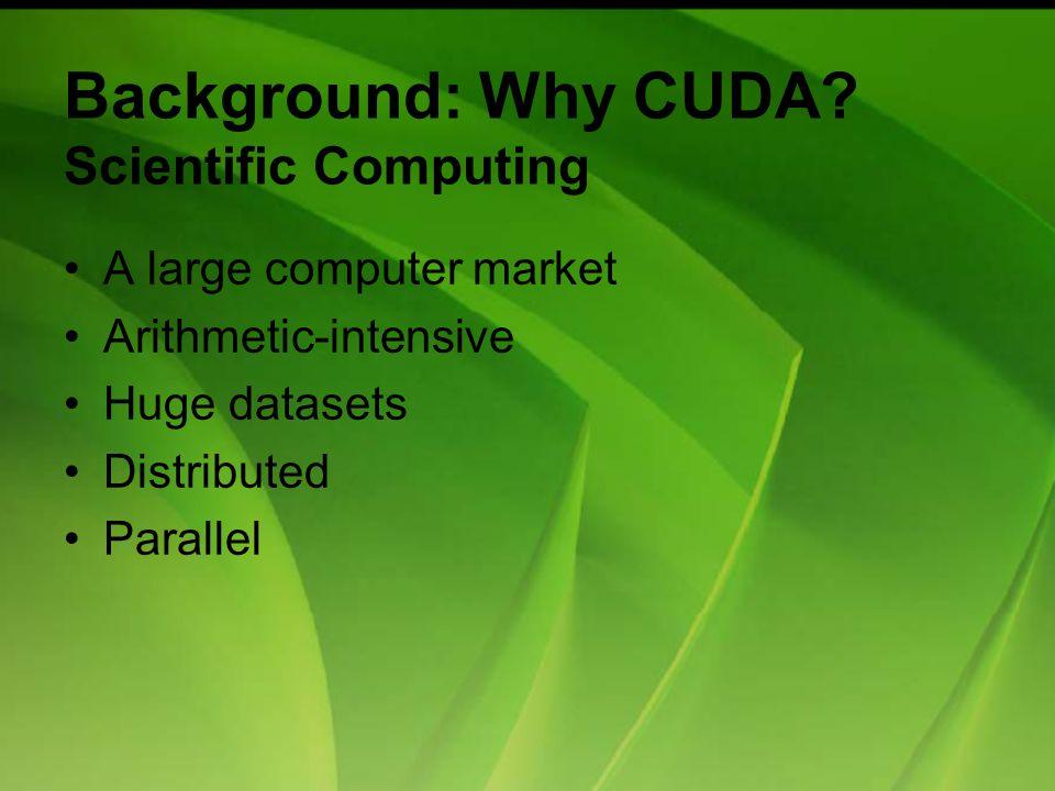 Background: Why CUDA.