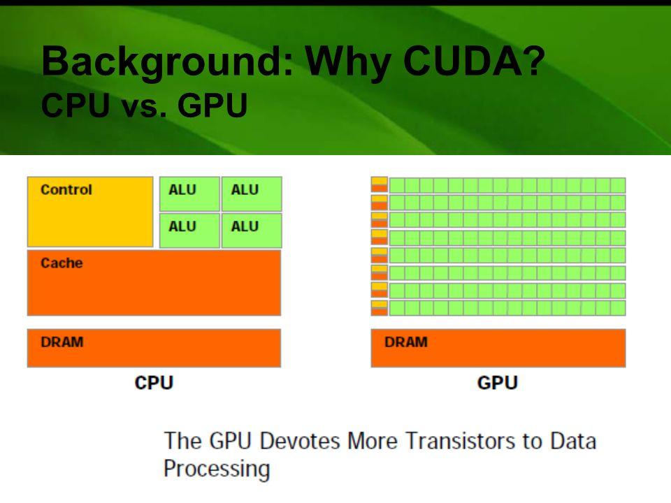 Background: Why CUDA CPU vs. GPU