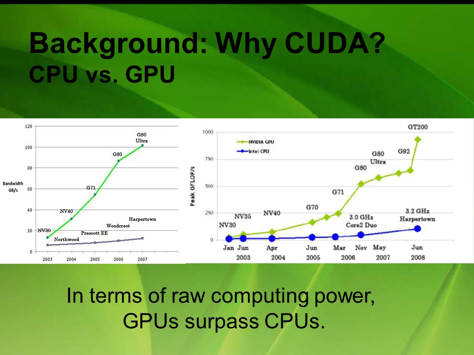 In terms of raw computing power, GPUs surpass CPUs.