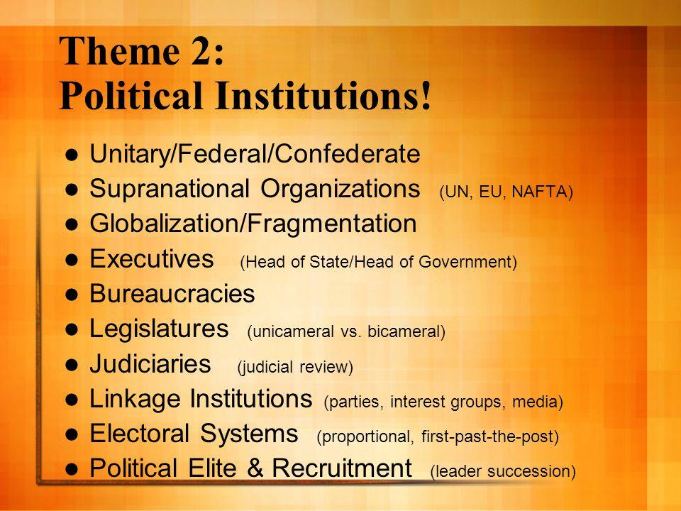 Theme 2: Political Institutions! Unitary/Federal/Confederate Supranational Organizations (UN, EU, NAFTA) Globalization/Fragmentation Executives (Head