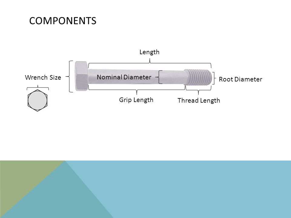 COMPONENTS Wrench Size Nominal Diameter Root Diameter Grip Length Thread Length Length
