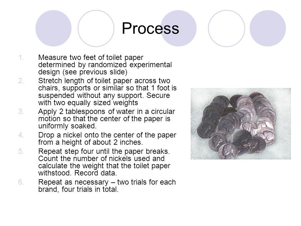 Assumptions/Constants The weight of 1 nickel is 4.5 grams.