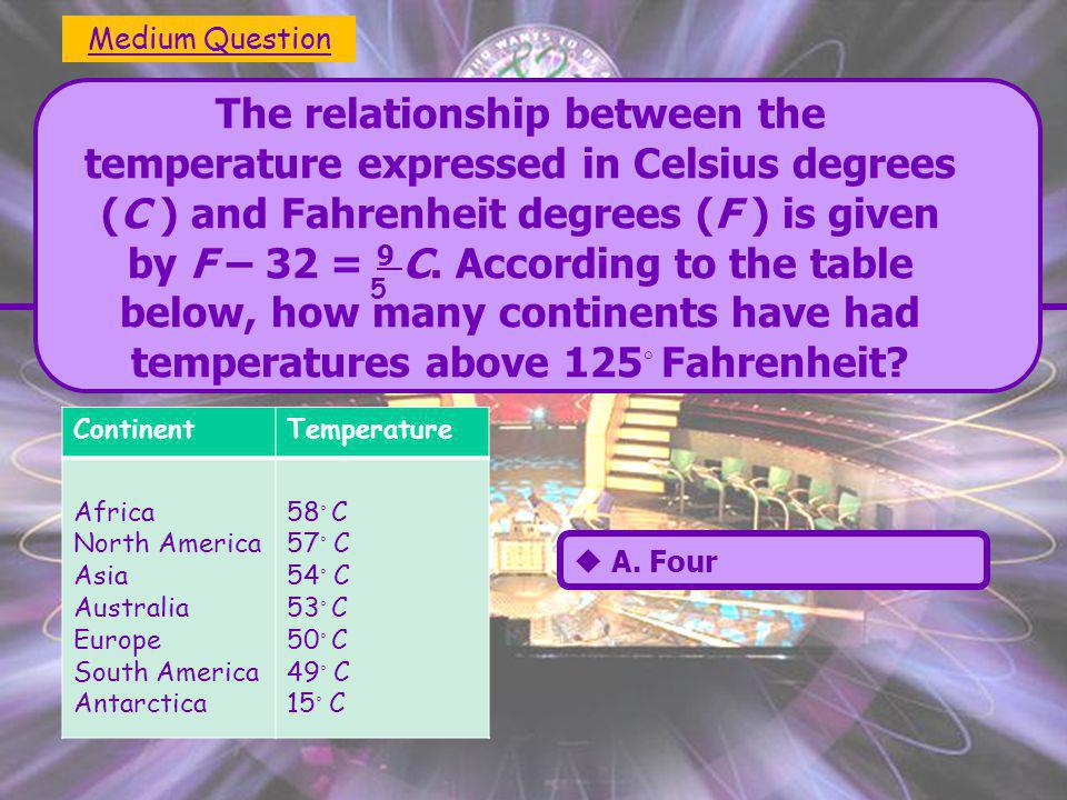 The relationship between the temperature expressed in Celsius degrees (C ) and Fahrenheit degrees (F) is given by F – 32 = 9 C.