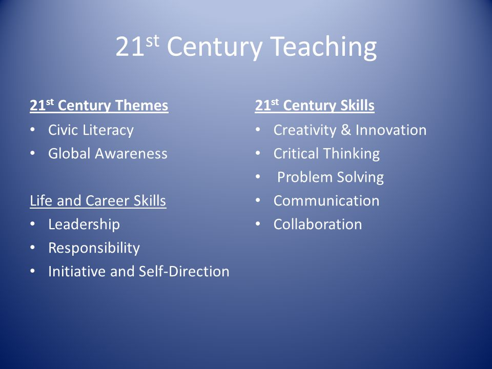 21 st Century Teaching 21 st Century Themes Civic Literacy Global Awareness Life and Career Skills Leadership Responsibility Initiative and Self-Direction 21 st Century Skills Creativity & Innovation Critical Thinking Problem Solving Communication Collaboration