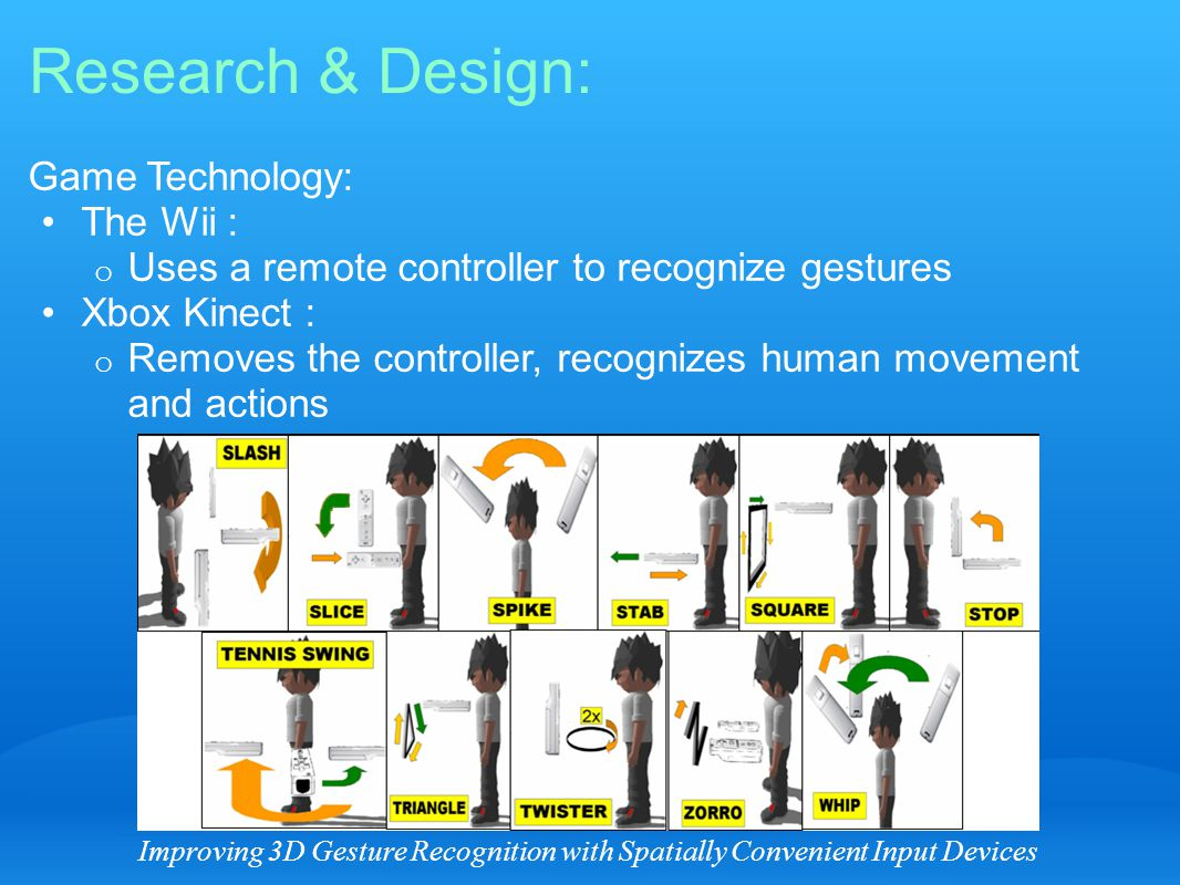 Research & Design: Game Technology: The Wii : o Uses a remote controller to recognize gestures Xbox Kinect : o Removes the controller, recognizes human movement and actions Improving 3D Gesture Recognition with Spatially Convenient Input Devices