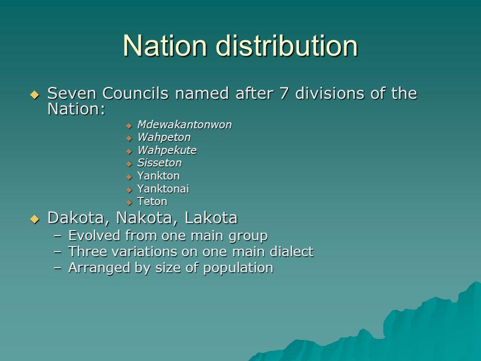 Nation distribution  Seven Councils named after 7 divisions of the Nation:  Mdewakantonwon  Wahpeton  Wahpekute  Sisseton  Yankton  Yanktonai  Teton  Dakota, Nakota, Lakota –Evolved from one main group –Three variations on one main dialect –Arranged by size of population
