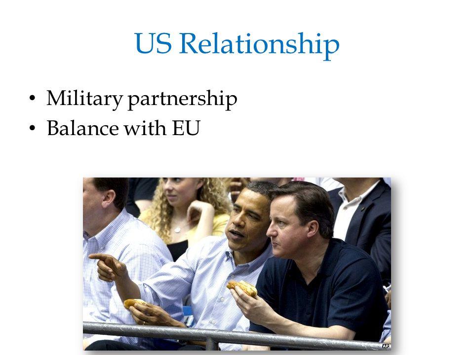 US Relationship Military partnership Balance with EU