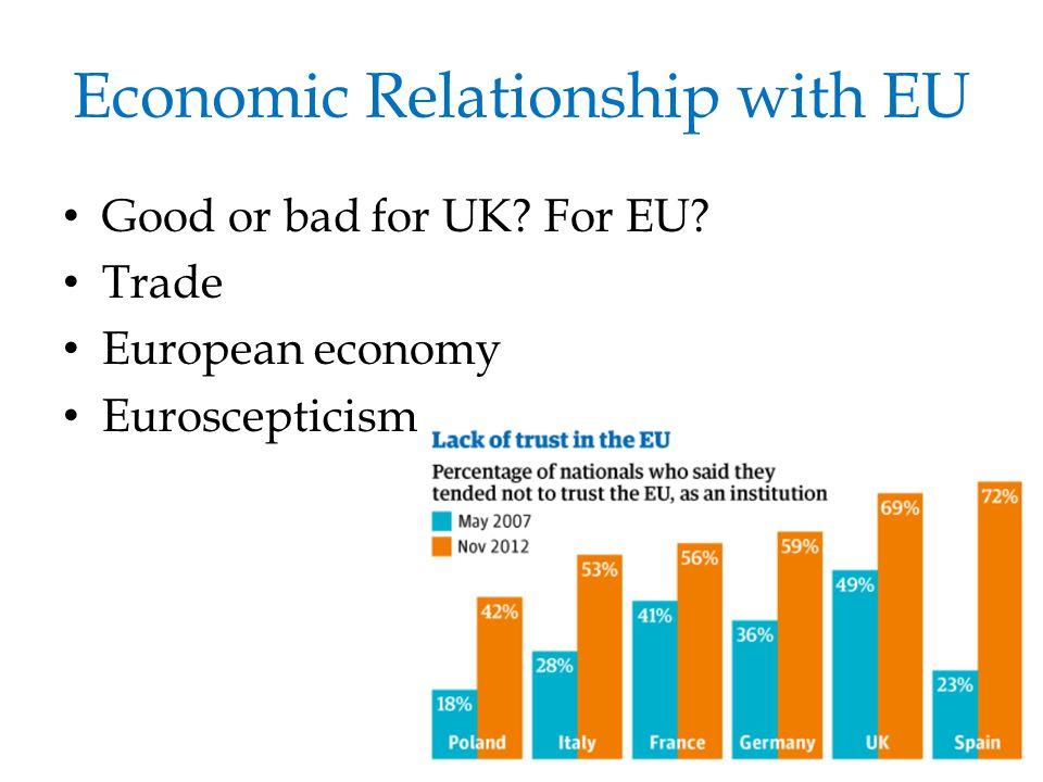 Economic Relationship with EU Good or bad for UK For EU Trade European economy Euroscepticism