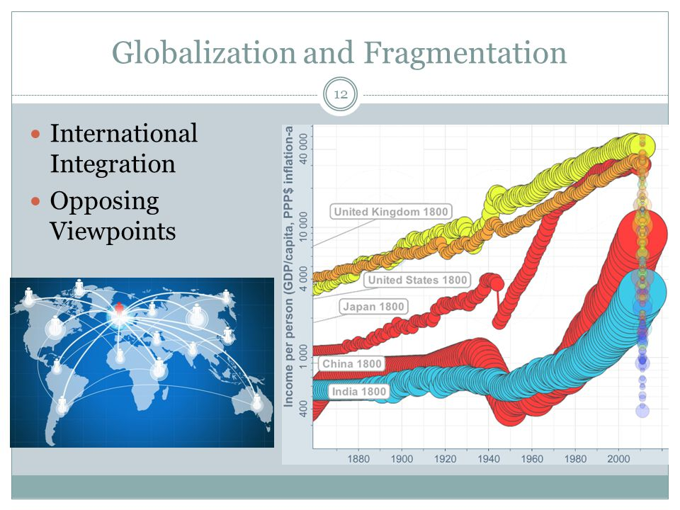Globalization and Fragmentation 12 International Integration Opposing Viewpoints