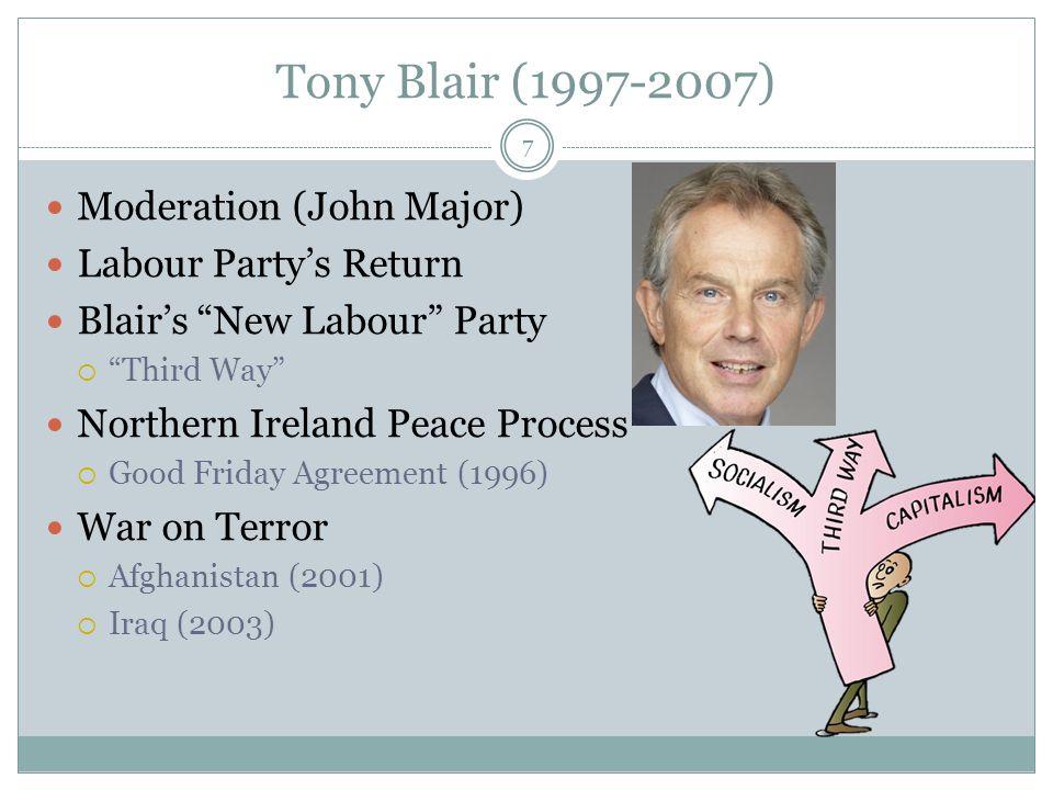 Gordon Brown (2007-10) and David Cameron Growth Ends (Recession) Shifting of Powers Coalition Government EU Membership 8