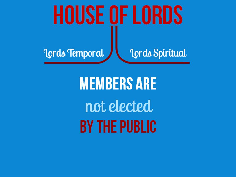 HOUSE OF LORDS Members are not elected By the public Lords Temporal Lords Spiritual