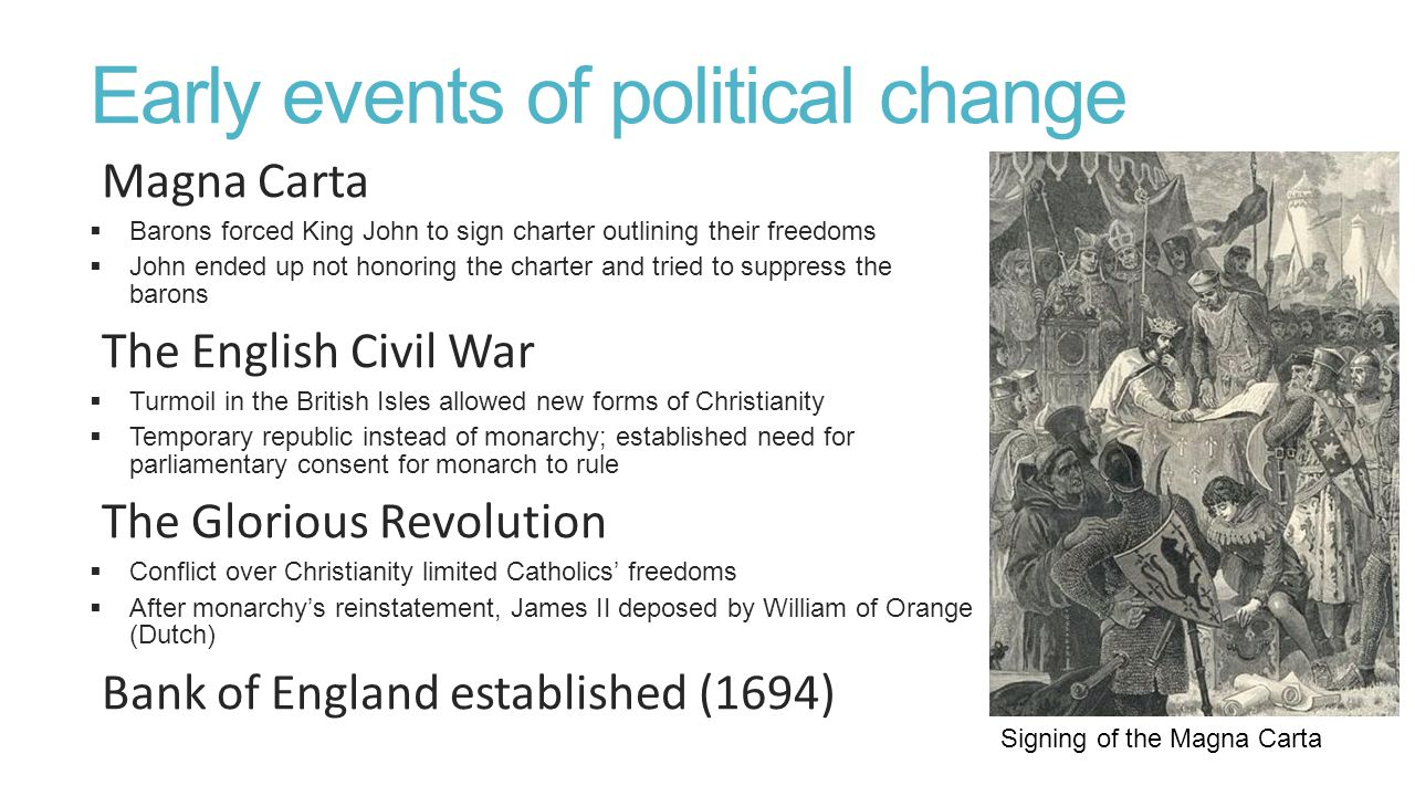 Early events of political change Magna Carta  Barons forced King John to sign charter outlining their freedoms  John ended up not honoring the chart