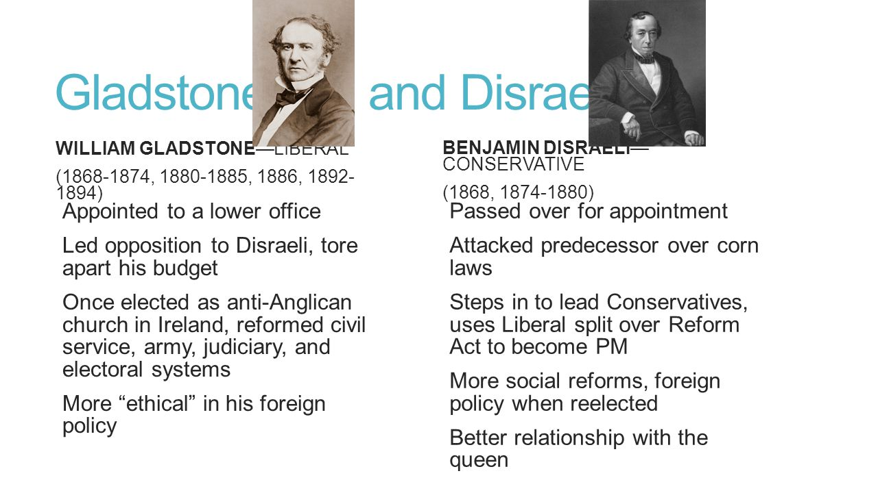 Gladstone and Disraeli WILLIAM GLADSTONE—LIBERAL (1868-1874, 1880-1885, 1886, 1892- 1894) Appointed to a lower office Led opposition to Disraeli, tore