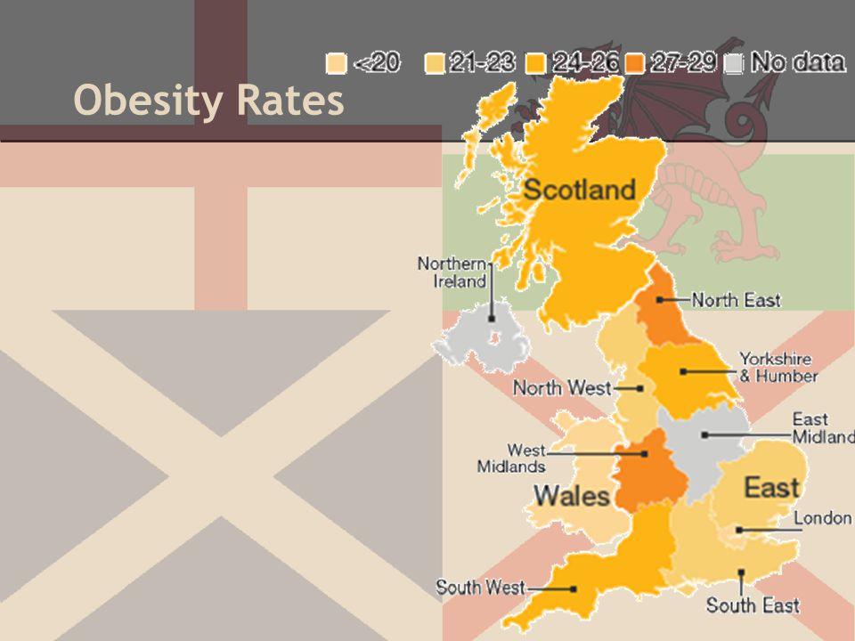 Obesity Rates