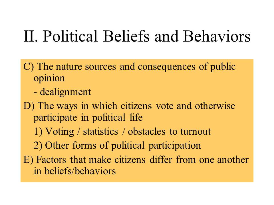 II. Political Beliefs & Behaviors - Demographic groups and voter behavior -Identify major demographic groups and describe their political behavior. -D