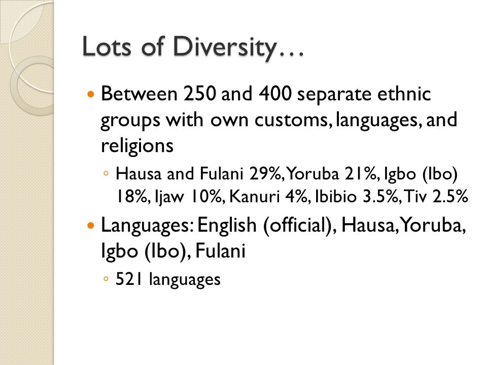 Lots of Diversity… Between 250 and 400 separate ethnic groups with own customs, languages, and religions ◦ Hausa and Fulani 29%, Yoruba 21%, Igbo (Ibo) 18%, Ijaw 10%, Kanuri 4%, Ibibio 3.5%, Tiv 2.5% Languages: English (official), Hausa, Yoruba, Igbo (Ibo), Fulani ◦ 521 languages