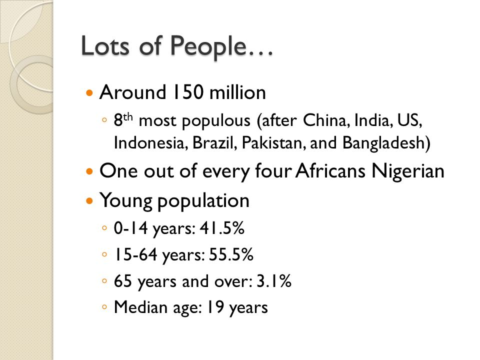 Lots of People… Around 150 million ◦ 8 th most populous (after China, India, US, Indonesia, Brazil, Pakistan, and Bangladesh) One out of every four Africans Nigerian Young population ◦ 0-14 years: 41.5% ◦ 15-64 years: 55.5% ◦ 65 years and over: 3.1% ◦ Median age: 19 years