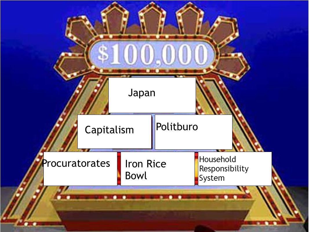 Japan Capitalism Politburo Procuratorates Iron Rice Bowl Household Responsibility System