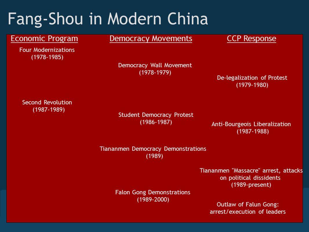 Fang-Shou in Modern China Economic ProgramDemocracy MovementsCCP Response Four Modernizations (1978-1985) Democracy Wall Movement (1978-1979) De-legalization of Protest (1979-1980) Second Revolution (1987-1989) Student Democracy Protest (1986-1987) Anti-Bourgeois Liberalization (1987-1988) Tiananmen Democracy Demonstrations (1989) Tiananmen Massacre arrest, attacks on political dissidents (1989-present) Falon Gong Demonstrations (1989-2000) Outlaw of Falun Gong: arrest/execution of leaders