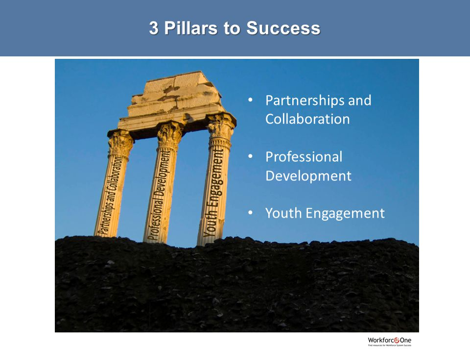 # Partnerships and Collaboration Professional Development Youth Engagement
