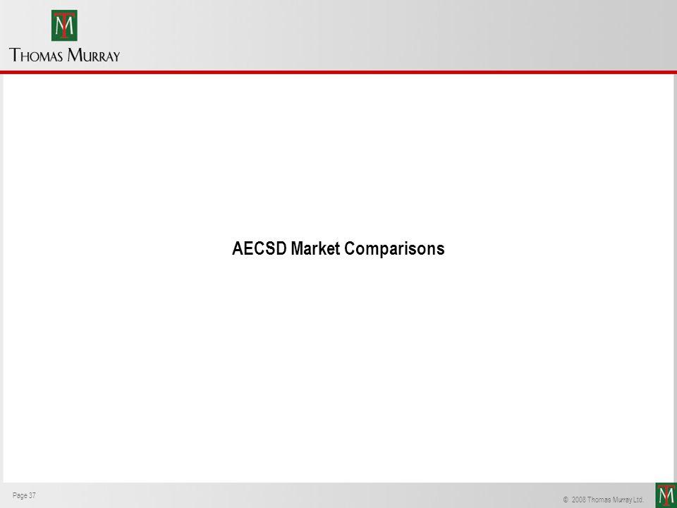 Page 37 Thomas Murray © 2008 Thomas Murray Ltd. Page 37 AECSD Market Comparisons