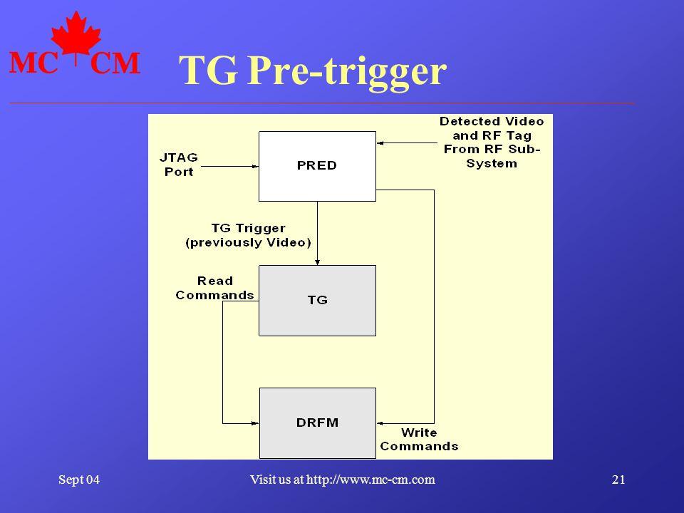 Sept 0421Visit us at http://www.mc-cm.com TGPre-trigger
