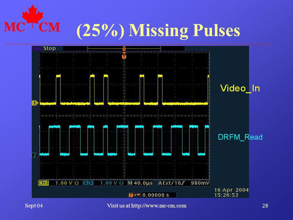 Sept 0428Visit us at http://www.mc-cm.com (25%) Missing Pulses