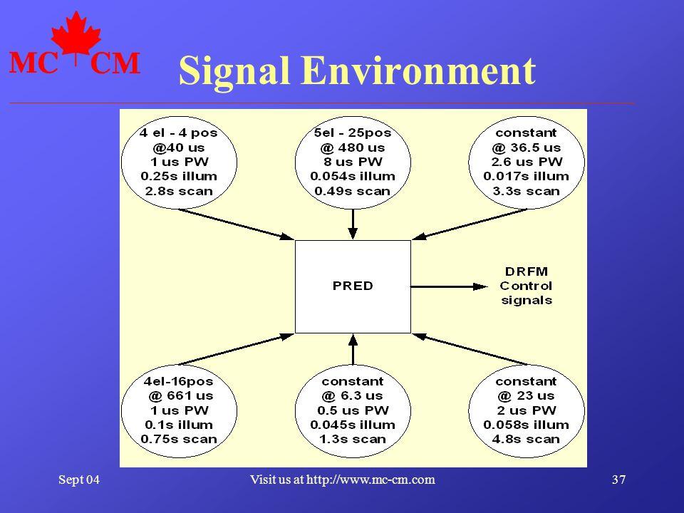 Sept 0437Visit us at http://www.mc-cm.com Signal Environment