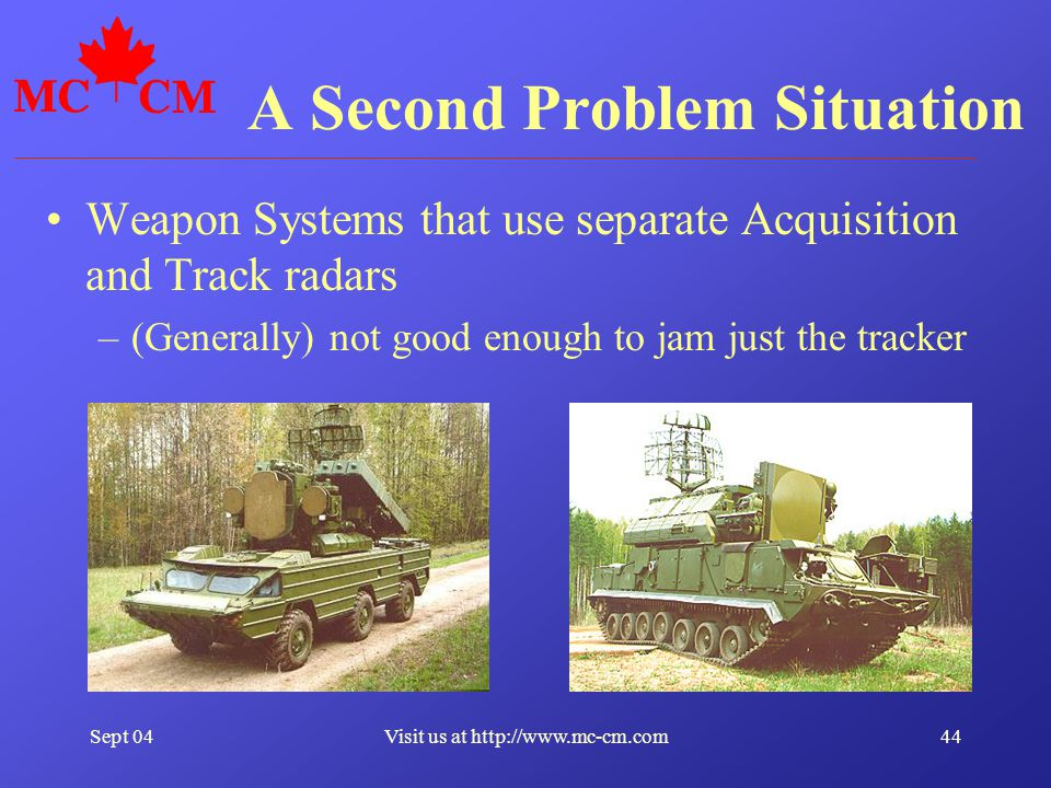 Sept 0444Visit us at http://www.mc-cm.com A Second Problem Situation Weapon Systems that use separate Acquisition and Track radars –(Generally) not go