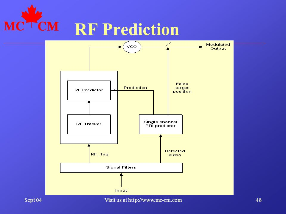 Sept 0448Visit us at http://www.mc-cm.com RF Prediction