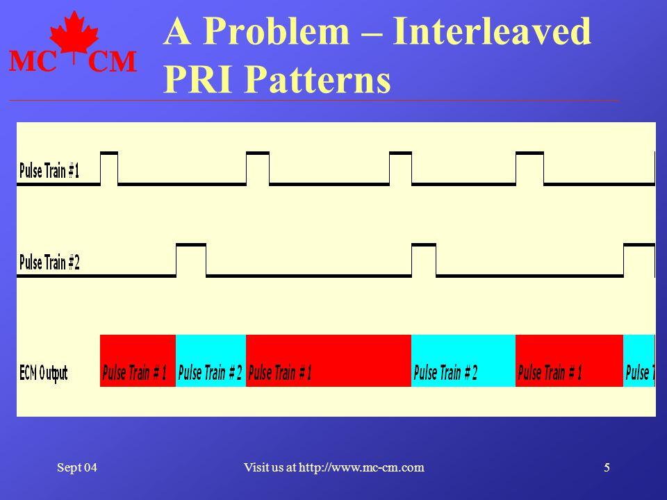 Sept 045Visit us at http://www.mc-cm.com A Problem – Interleaved PRI Patterns
