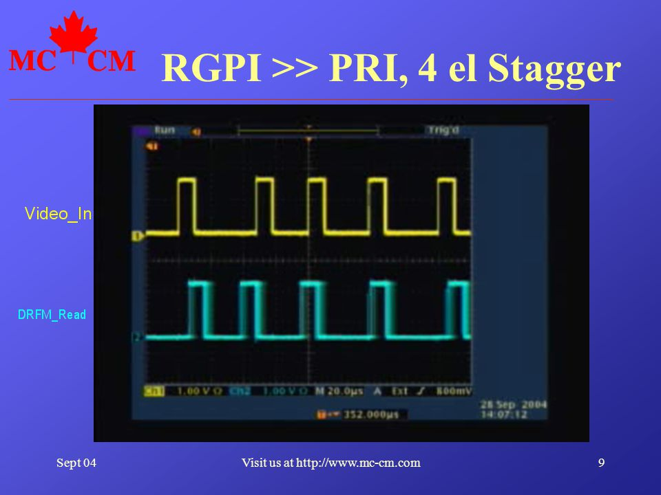 Sept 0420Visit us at http://www.mc-cm.com Operating Modes (2) Track –Monitors PRI, breaks if error > tolerance –DRFM Write command gated to prevent overwriting memory Fade mode –False target strobes generated for defined period –Fast reacquisition