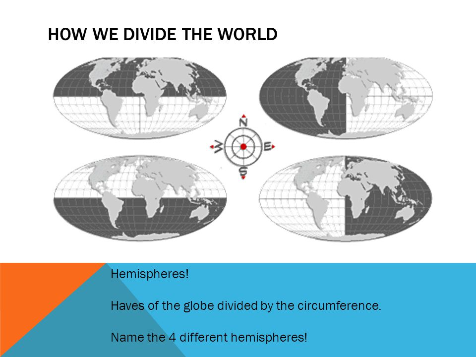HOW WE DIVIDE THE WORLD Hemispheres! Haves of the globe divided by the circumference. Name the 4 different hemispheres!