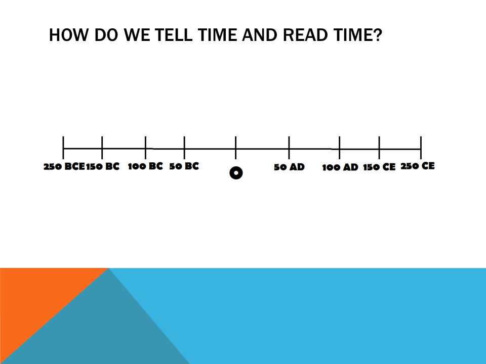 HOW DO WE TELL TIME AND READ TIME?