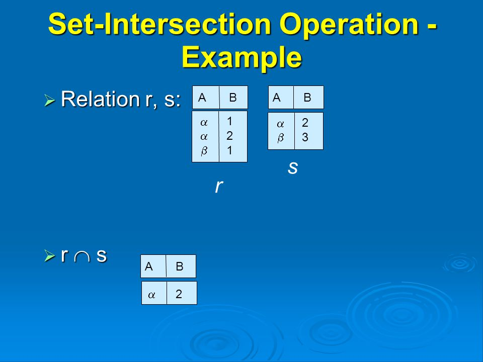 Set-Intersection Operation - Example  Relation r, s:  r  s A B  121121  2323 r s  2