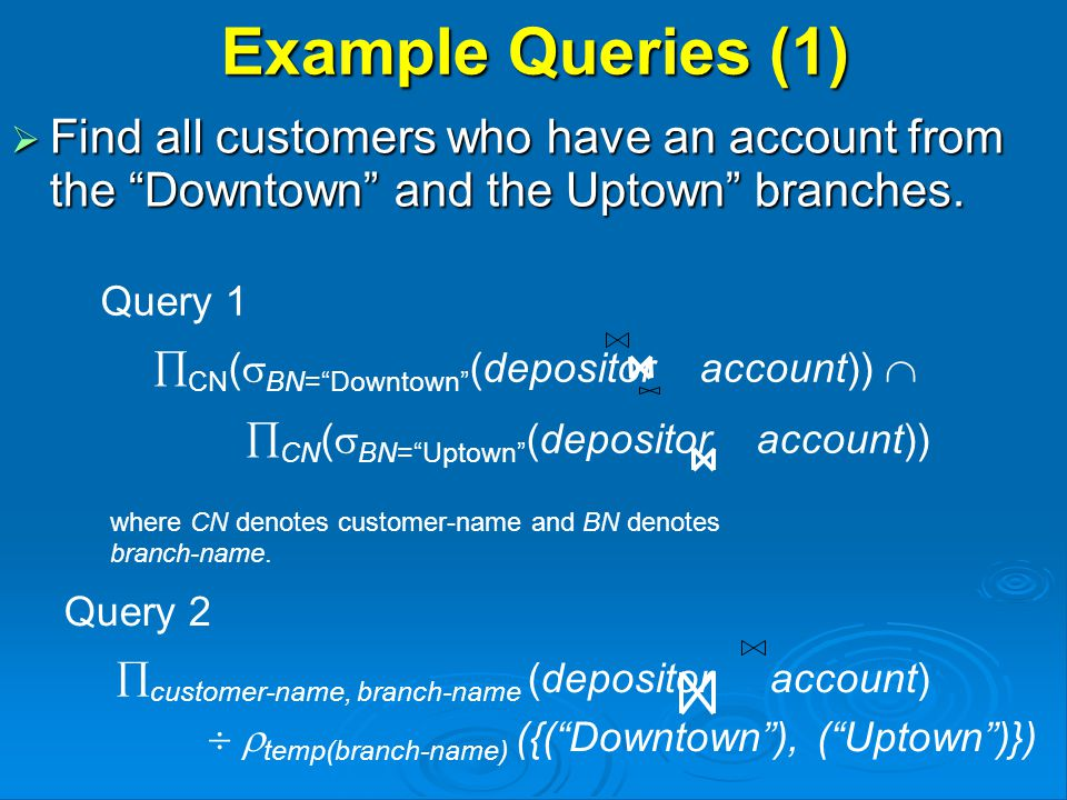 Example Queries (1)  Find all customers who have an account from the Downtown and the Uptown branches.